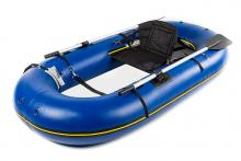Choosing a River Raft